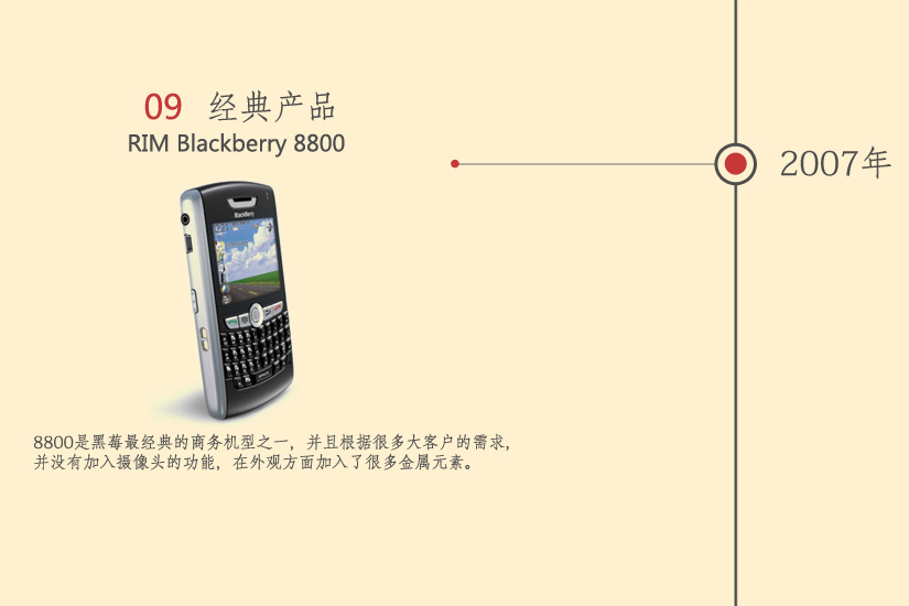 blackberry-30-years-11-8800