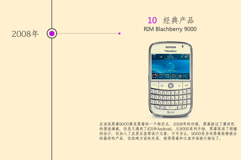 blackberry-30-years-12-bold9000