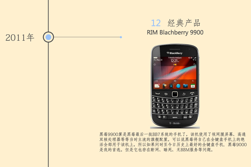 blackberry-30-years-14-bold9900