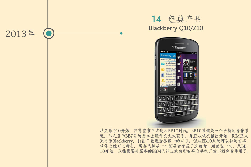 blackberry-30-years-17-q10