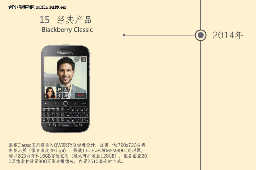 blackberry-30-years-18-classic