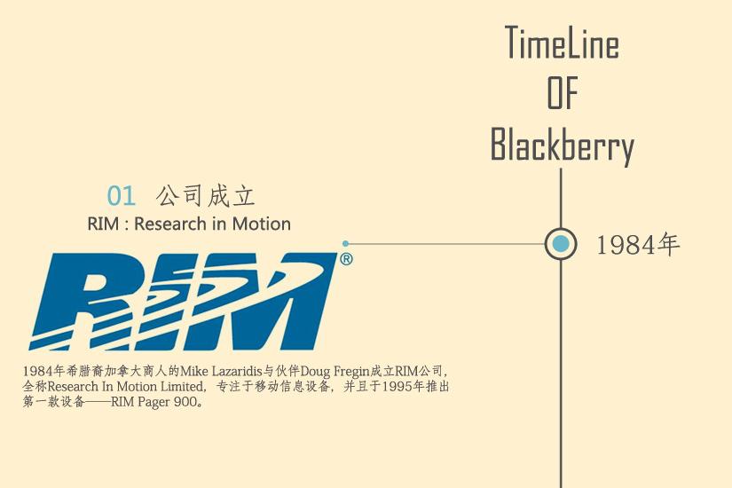 blackberry-30-years-2-rim
