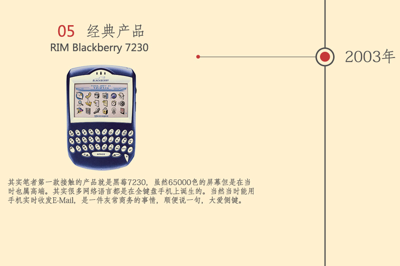 blackberry-30-years-7-RIM7230