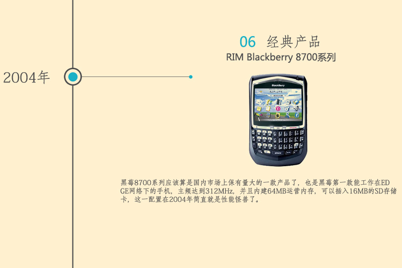 blackberry-30-years-8-RIM8700
