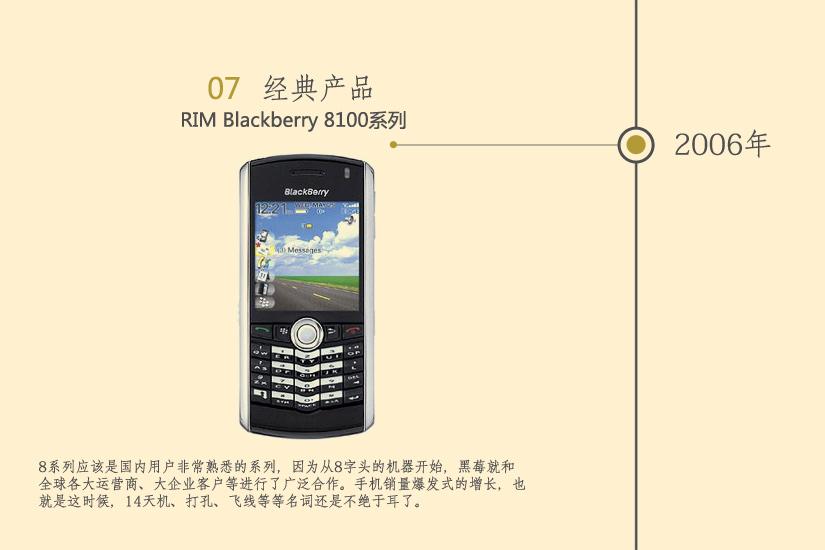blackberry-30-years-9-8100