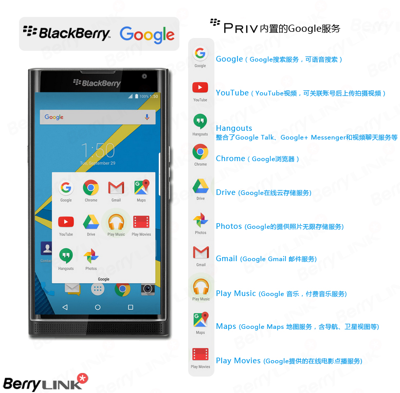 google-blackberry-priv