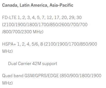 Canada, Latin America, Asia-Pacific