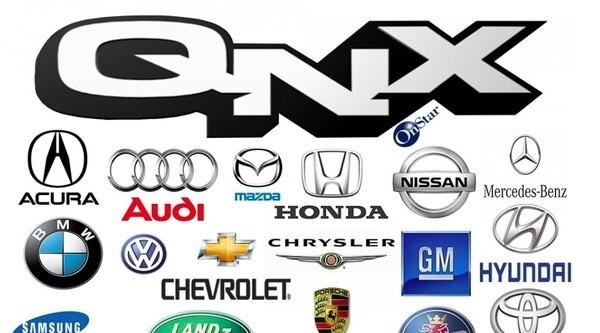 部分与黑莓QNX合作汽车品牌