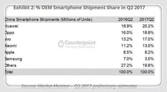 analysis-of-blackberry-return-to-china-5