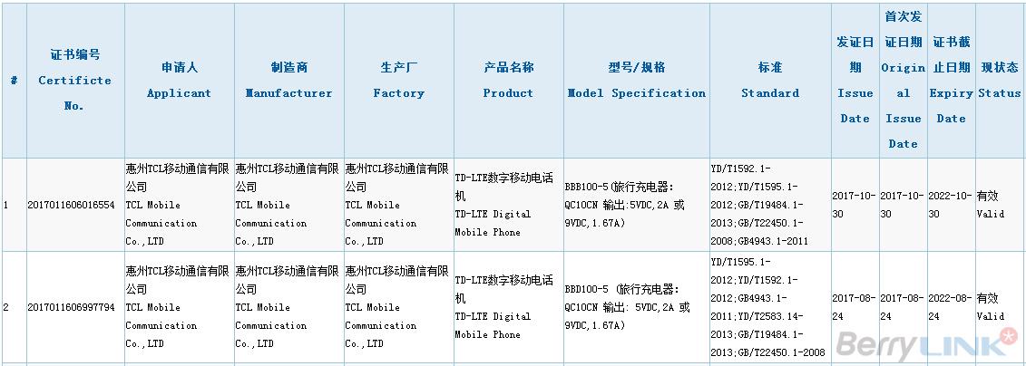 国内双卡双待黑莓KEYone通过3C认证