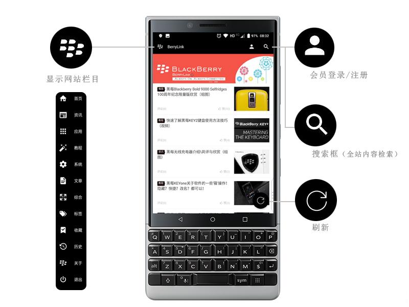 黑莓BerryLink客户端界面图标说明